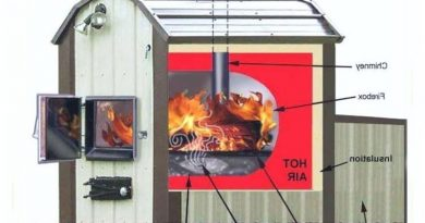 Proof That Choosing Biomass Boiler Really Works